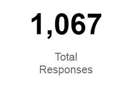 total-responses